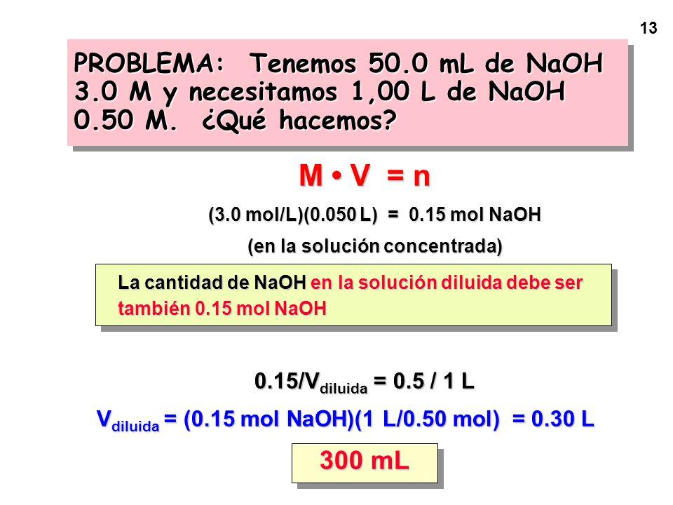 13 Amount of NaOH in original solution = M V = n (3.0 mol/L)(0.050 L) = 0.15 mol NaOH (en la solución concentrada) La cantidad de NaOH en la solución