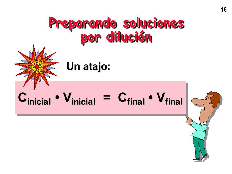 15 Un atajo: Un atajo: C inicial V inicial = C final V final Preparando soluciones por dilución