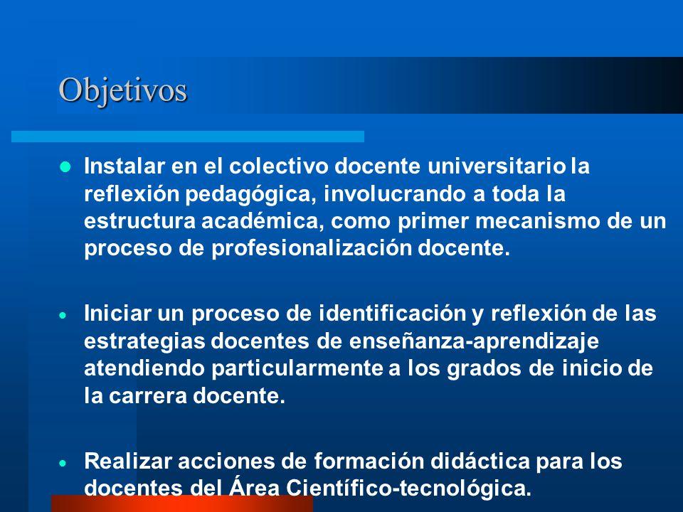 Objetivos Instalar en el colectivo docente universitario la reflexión pedagógica, involucrando a toda la estructura académica, como primer mecanismo de un proceso de profesionalización docente.