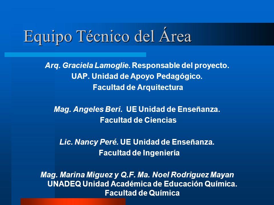 Equipo Técnico del Área Arq. Graciela Lamoglie. Responsable del proyecto. UAP. Unidad de Apoyo Pedagógico. Facultad de Arquitectura Mag. Angeles Beri.
