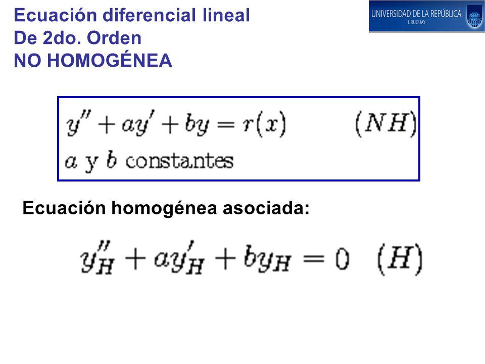 Ecuación diferencial lineal De 2do. Orden NO HOMOGÉNEA Ecuación homogénea asociada: