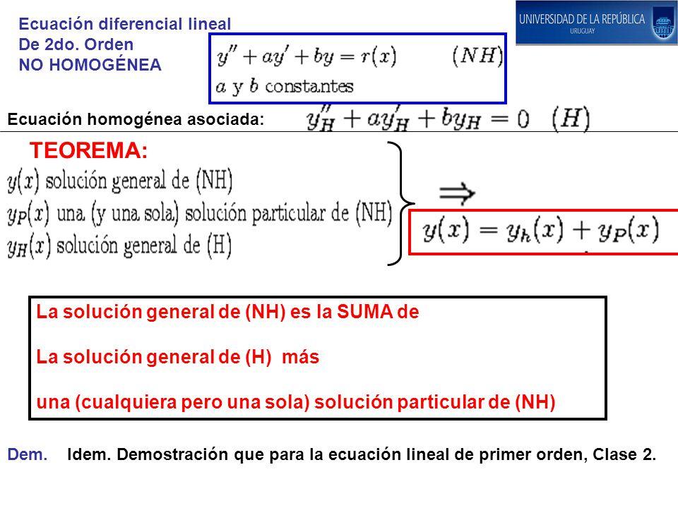 TEOREMA: La solución general de (NH) es la SUMA de La solución general de (H) más una (cualquiera pero una sola) solución particular de (NH) Dem. Idem