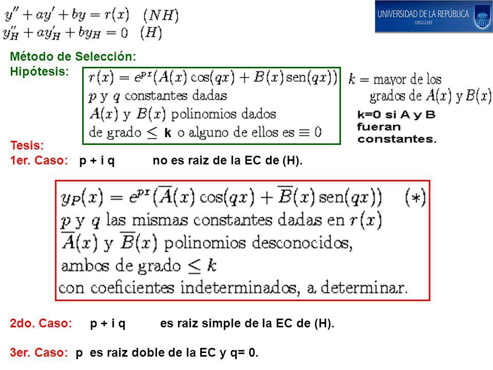 Método de Selección: Hipótesis: Tesis: 1er. Caso: p + i q no es raiz de la EC de (H). 2do. Caso: p + i q es raiz simple de la EC de (H). 3er. Caso: p