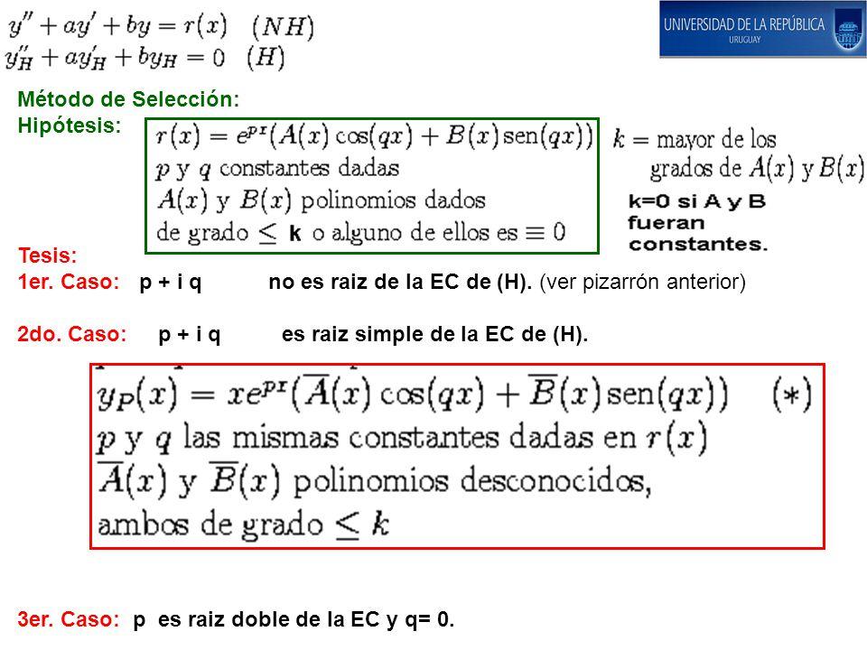Método de Selección: Hipótesis: Tesis: 1er. Caso: p + i q no es raiz de la EC de (H). (ver pizarrón anterior) 2do. Caso: p + i q es raiz simple de la