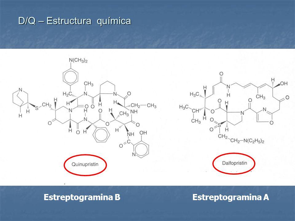 D/Q – Estructura química Estreptogramina BEstreptogramina A