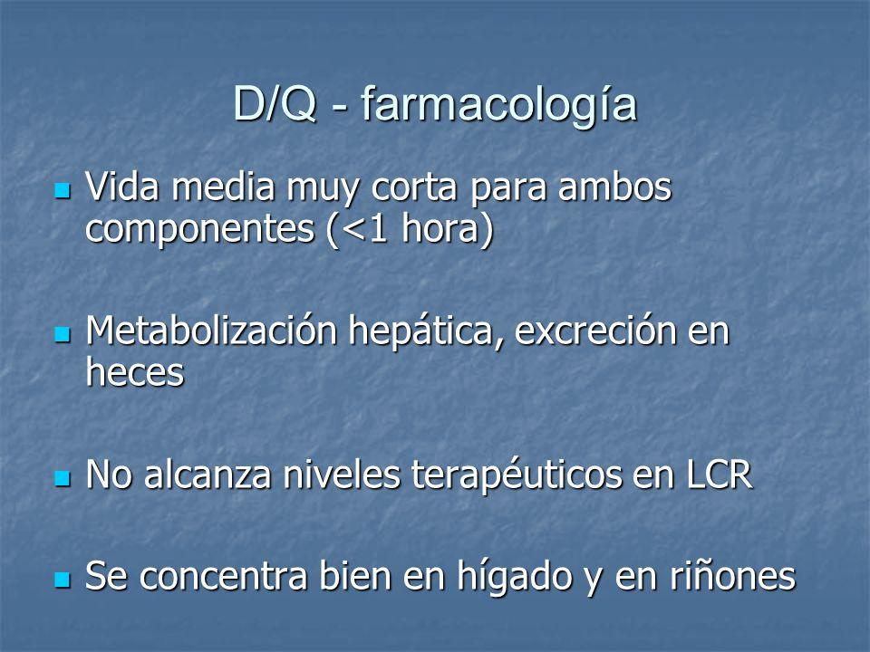 D/Q - farmacología Vida media muy corta para ambos componentes (<1 hora) Vida media muy corta para ambos componentes (<1 hora) Metabolización hepática
