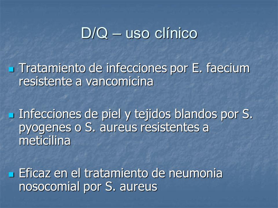 D/Q – uso clínico Tratamiento de infecciones por E. faecium resistente a vancomicina Tratamiento de infecciones por E. faecium resistente a vancomicin