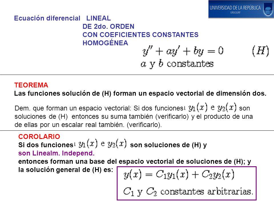 COROLARIO Si dos funciones son soluciones de (H) y son Linealm. Independ. entonces forman una base del espacio vectorial de soluciones de (H); y la so