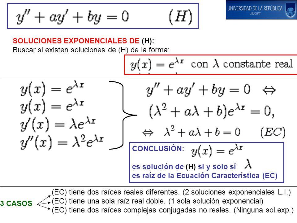 SOLUCIONES EXPONENCIALES DE (H): Buscar si existen soluciones de (H) de la forma: CONCLUSIÓN: es solución de (H) si y solo sí es raíz de la Ecuación C