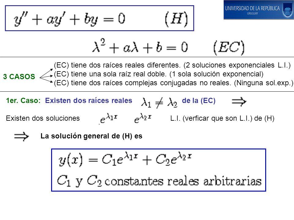 (EC) tiene dos raíces reales diferentes. (2 soluciones exponenciales L.I.) (EC) tiene una sola raíz real doble. (1 sola solución exponencial) (EC) tie