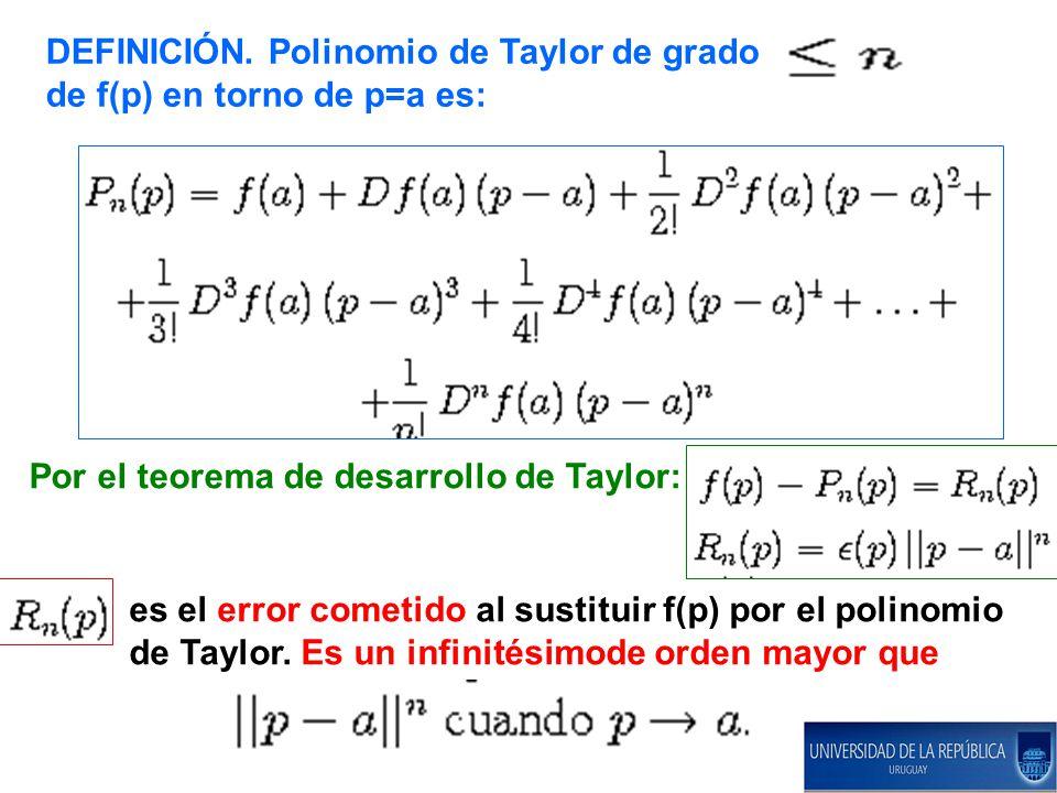 DEFINICIÓN. Polinomio de Taylor de grado de f(p) en torno de p=a es: Por el teorema de desarrollo de Taylor: es el error cometido al sustituir f(p) po