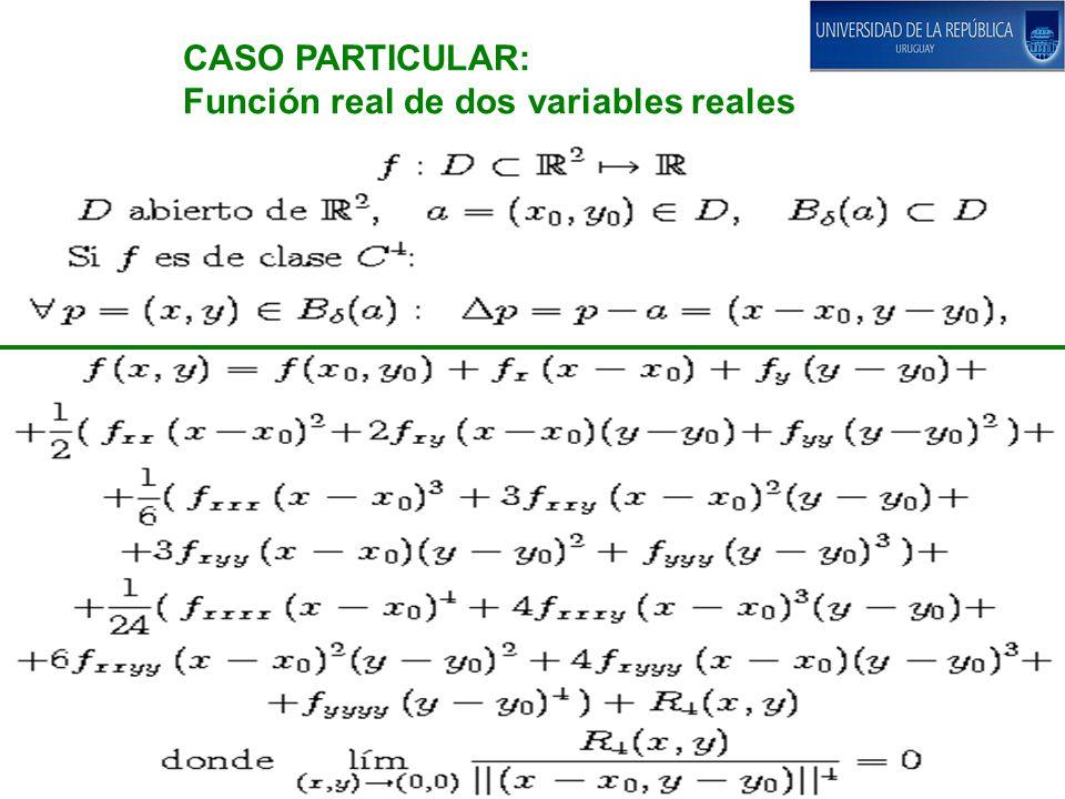 CASO PARTICULAR: Función real de dos variables reales