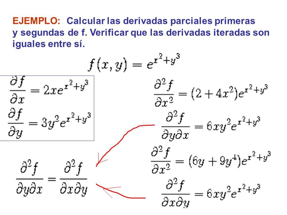 EJEMPLO: Calcular las derivadas parciales primeras y segundas de f. Verificar que las derivadas iteradas son iguales entre sí.