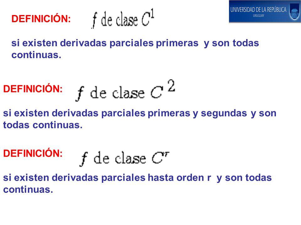 DEFINICIÓN: si existen derivadas parciales primeras y son todas continuas. DEFINICIÓN: si existen derivadas parciales primeras y segundas y son todas