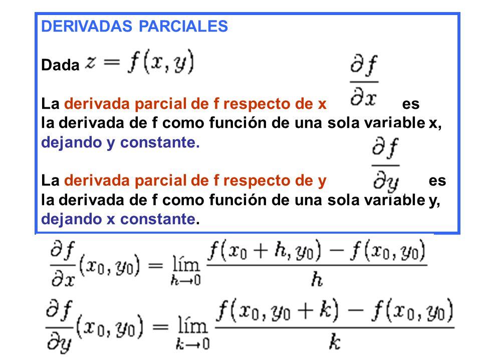 DERIVADAS PARCIALES Dada La derivada parcial de f respecto de x es la derivada de f como función de una sola variable x, dejando y constante. La deriv