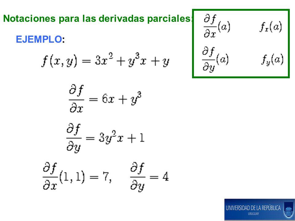 Notaciones para las derivadas parciales: EJEMPLO: