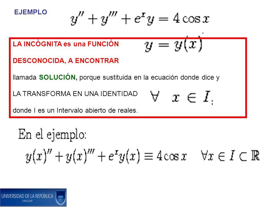 EJEMPLO LA INCÓGNITA es una FUNCIÓN DESCONOCIDA, A ENCONTRAR llamada SOLUCIÓN, porque sustituida en la ecuación donde dice y LA TRANSFORMA EN UNA IDEN
