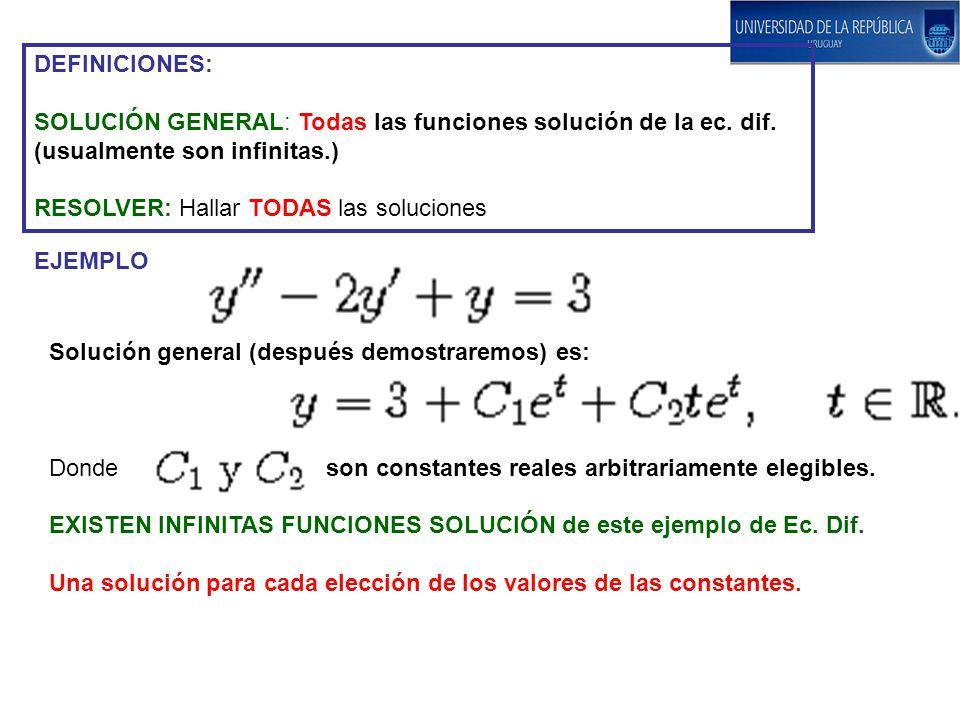DEFINICIONES: SOLUCIÓN GENERAL: Todas las funciones solución de la ec. dif. (usualmente son infinitas.) RESOLVER: Hallar TODAS las soluciones EJEMPLO
