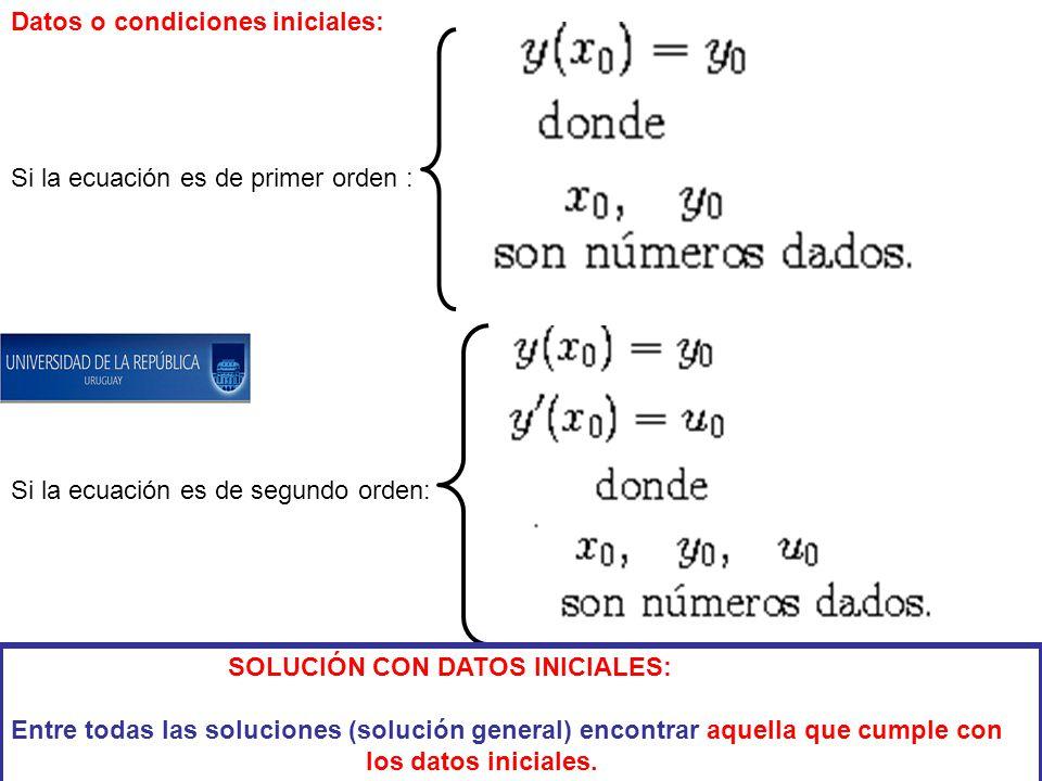 Datos o condiciones iniciales: Si la ecuación es de primer orden : Si la ecuación es de segundo orden: SOLUCIÓN CON DATOS INICIALES: Entre todas las s