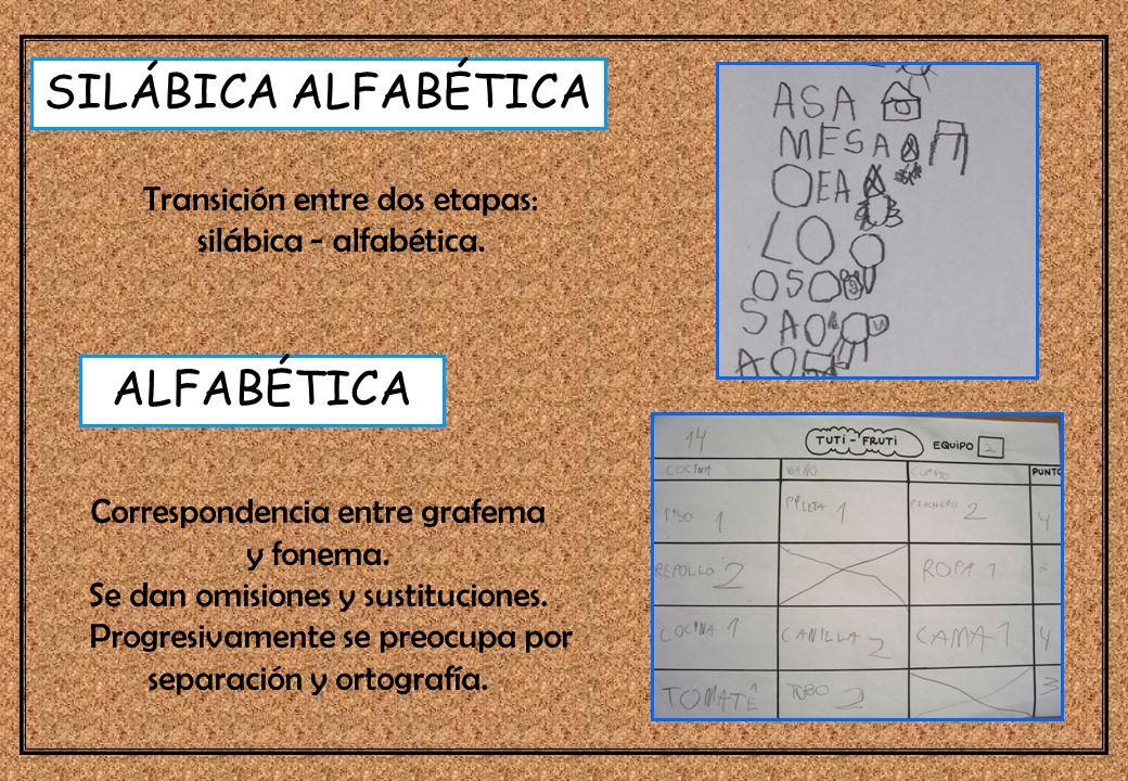 Transición entre dos etapas: silábica - alfabética.