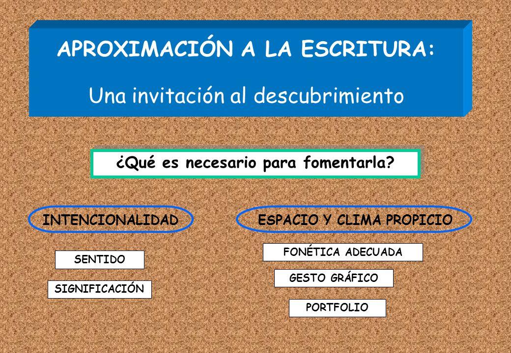 APROXIMACIÓN A LA ESCRITURA: Una invitación al descubrimiento ¿Qué es necesario para fomentarla.