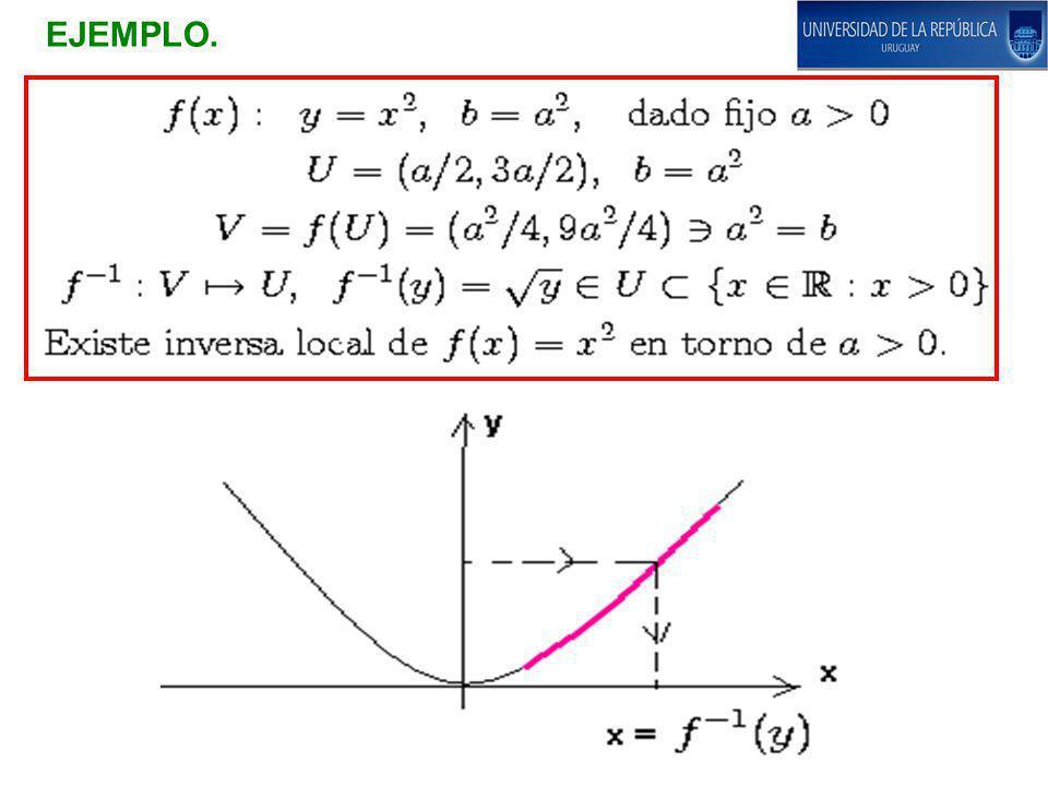 OBSERVACIÓN.El recíproco del teorema de la función inversa es falso.