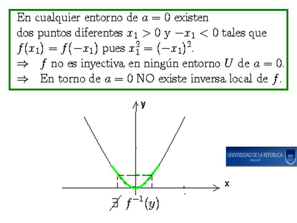 CLASE 22 PARTE 2: TEOREMA DE LA FUNCIÓN INVERSA LOCAL.