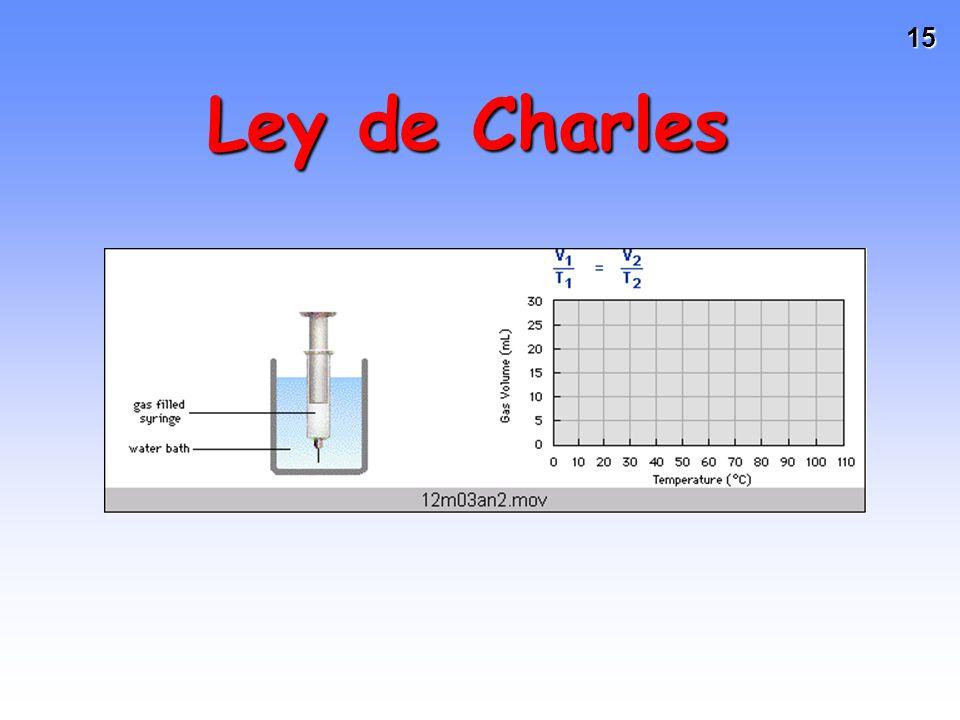 14 Charles y Gay-Lussac: pioneros de la aeronáutica