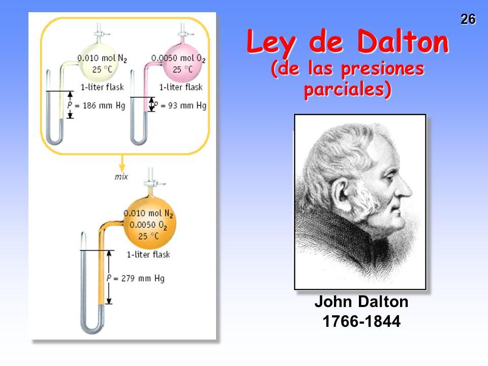 25 ¿Cuál es la presión total ejercida por los gases producidos.