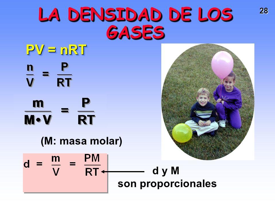 27 LA DENSIDAD DE LOS GASES Alta densidad Baja densidad