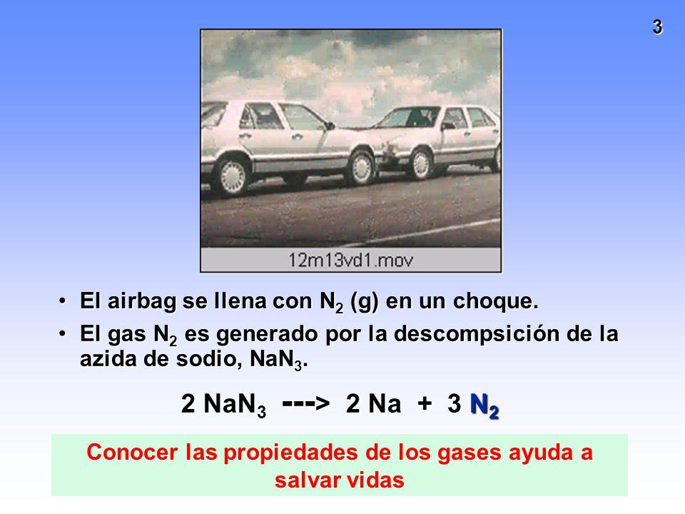 3 El airbag se llena con N 2 (g) en un choque.El airbag se llena con N 2 (g) en un choque.