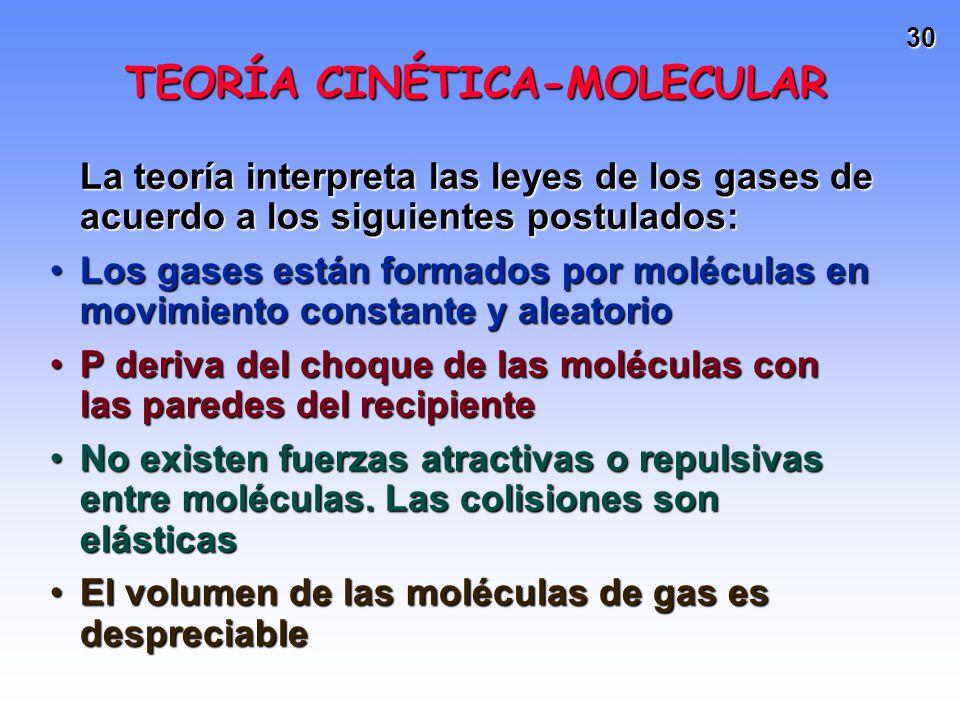 29 USO DE LA DENSIDAD DE LOS GASES La densidad del aire a 15 o C y 1.00 atm es 1.23 g/L.
