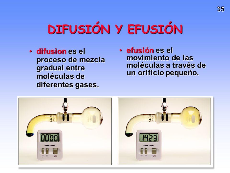 34 La velocidad media disminuye a medida que aumenta la masa de las moléculas Velocidad de las moléculas de un gas