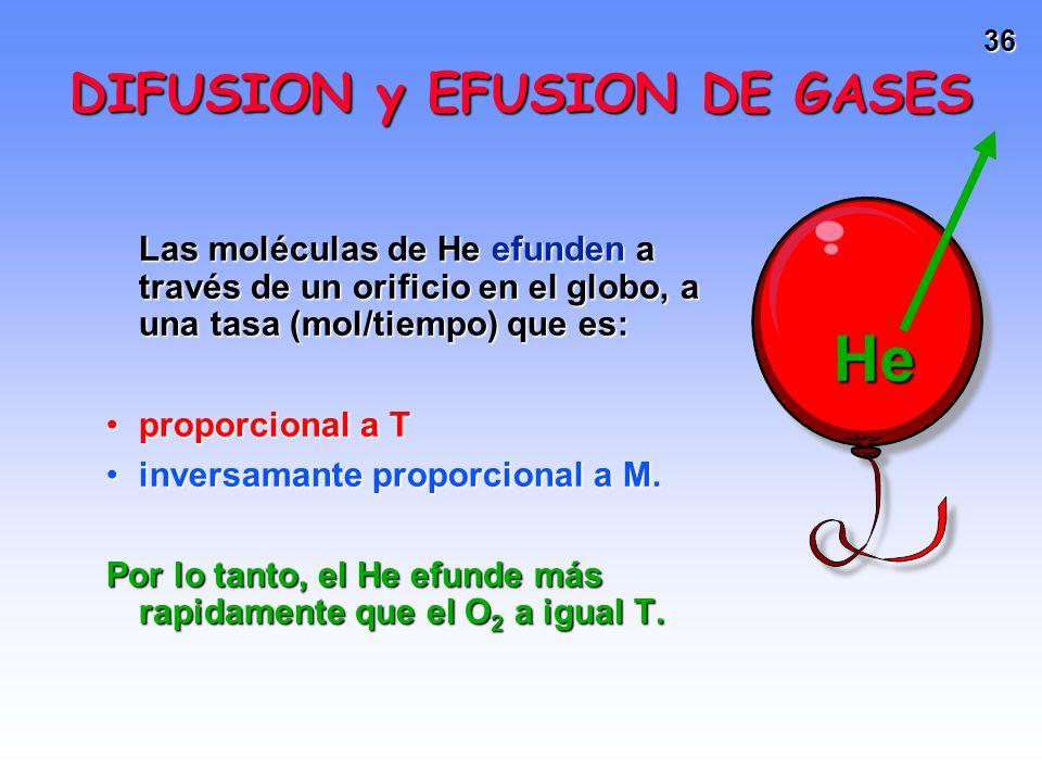 35 DIFUSIÓN Y EFUSIÓN difusion es el proceso de mezcla gradual entre moléculas de diferentes gases.difusion es el proceso de mezcla gradual entre moléculas de diferentes gases.