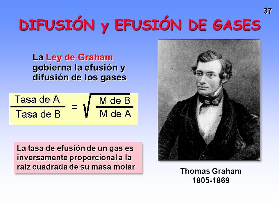 36 DIFUSION y EFUSION DE GASES Las moléculas de He efunden a través de un orificio en el globo, a una tasa (mol/tiempo) que es: proporcional a Tpropor