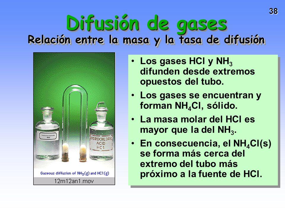 37 La Ley de Graham gobierna la efusión y difusión de los gases Thomas Graham 1805-1869 La tasa de efusión de un gas es inversamente proporcional a la raíz cuadrada de su masa molar DIFUSIÓN y EFUSIÓN DE GASES