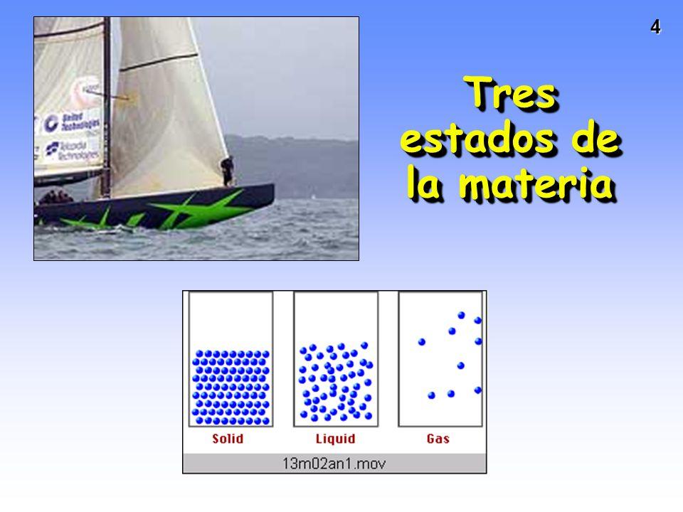 44 La Ecuación de Van Der Waals considera el volumen de las moléculas y la existencia de fuerzas entre éstas.