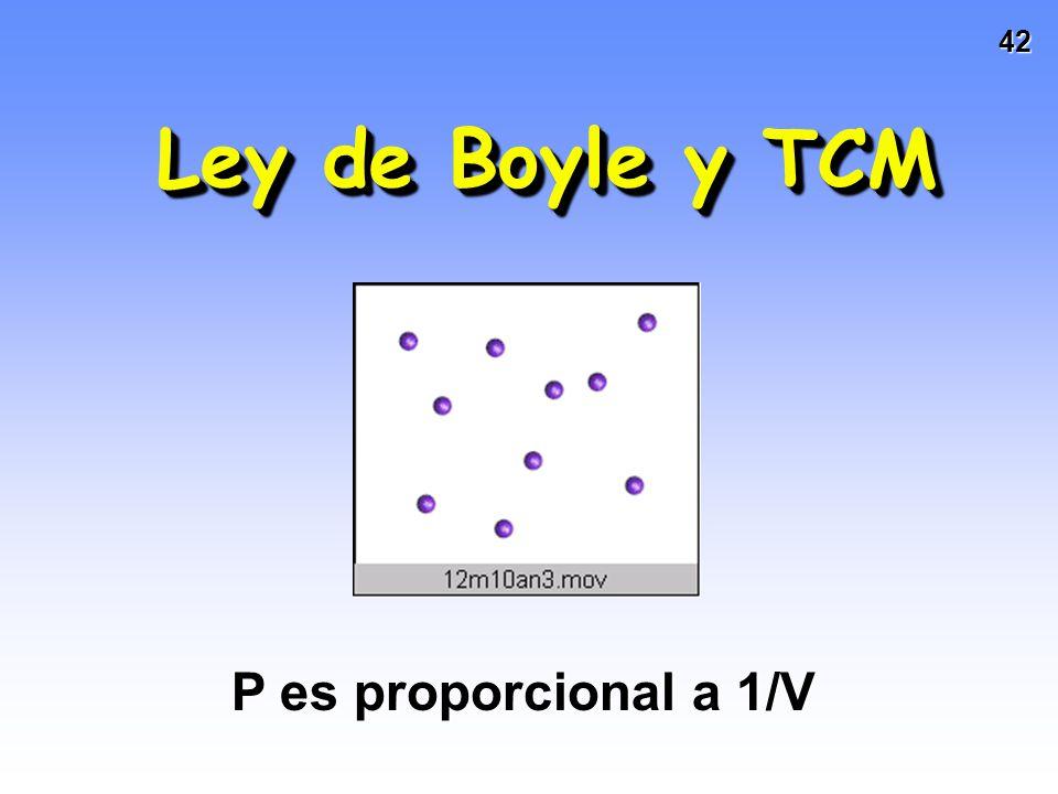41 Presión, Temperatura y TCM P es proporcional a T