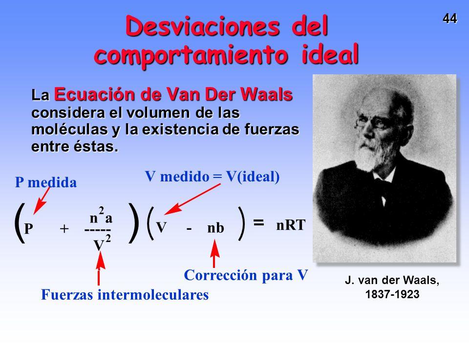 43 Desviaciones del comportamiento ideal Las moléculas reales tienen volumen.Las moléculas reales tienen volumen. Existen fuerzas intermoleculars.Exis