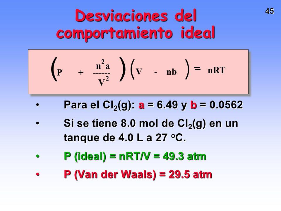 44 La Ecuación de Van Der Waals considera el volumen de las moléculas y la existencia de fuerzas entre éstas. V medido = V(ideal) P medida Fuerzas int
