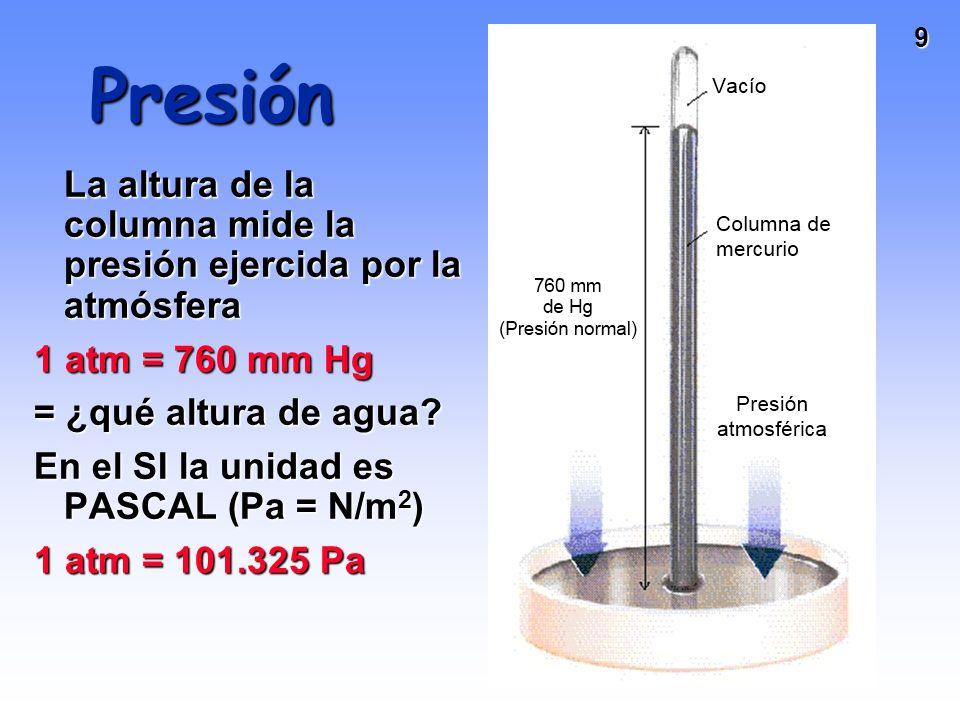 9 Presión La altura de la columna mide la presión ejercida por la atmósfera 1 atm = 760 mm Hg = ¿qué altura de agua.