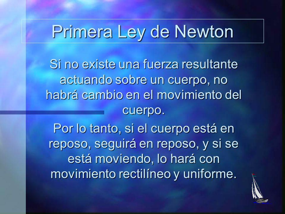PHILOSOPHIAE NATURALIS PRINCIPIA MATHEMATICA Auctore Isaaco Newtono Axiomata sive Leges Motus Lex I Corpus omne perseverare in stato quo quiscendi vel