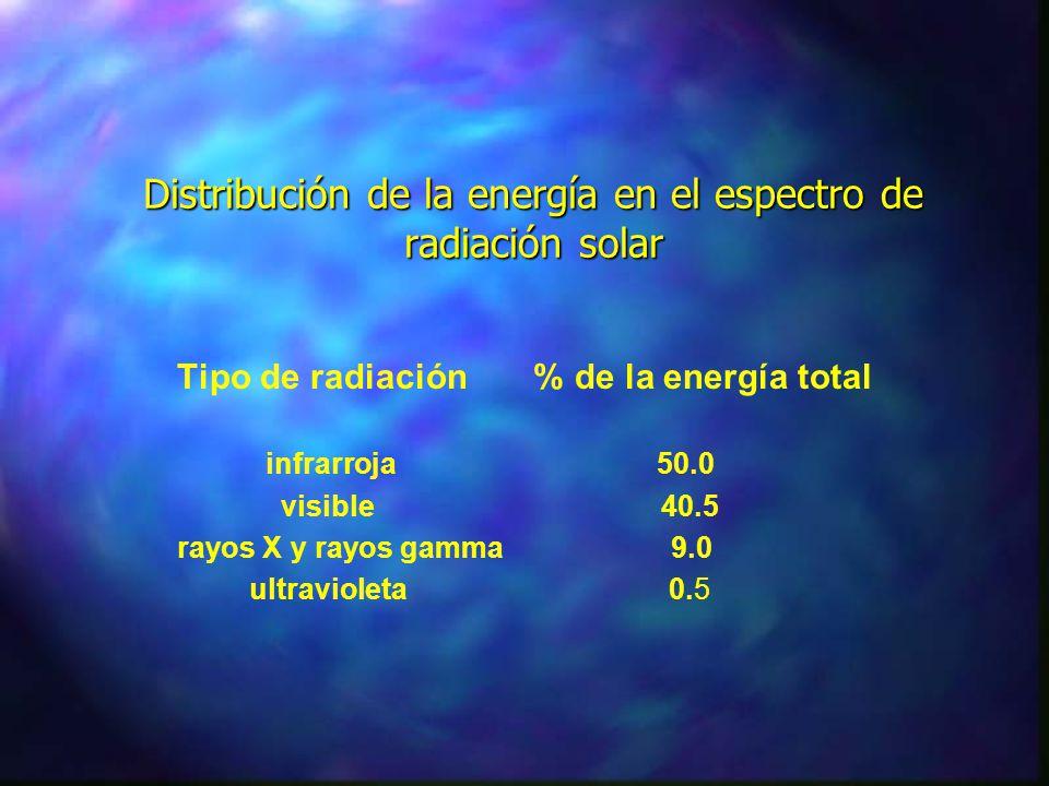 RADIACION SOLAR Y BALANCE CALORICO EN LOS OCEANOS Dame, dame fuego....