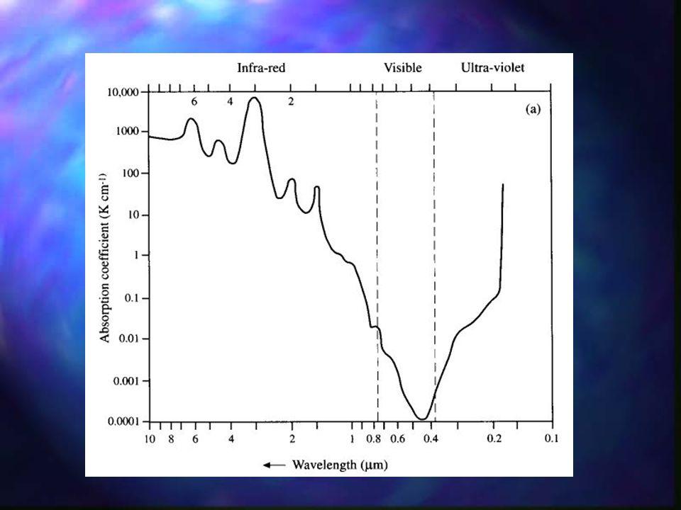 100 % Tierra sólida, océanos y lagos Atmósfera Energía solar 31 19 50 47 3 reflejada absorbida reflejada