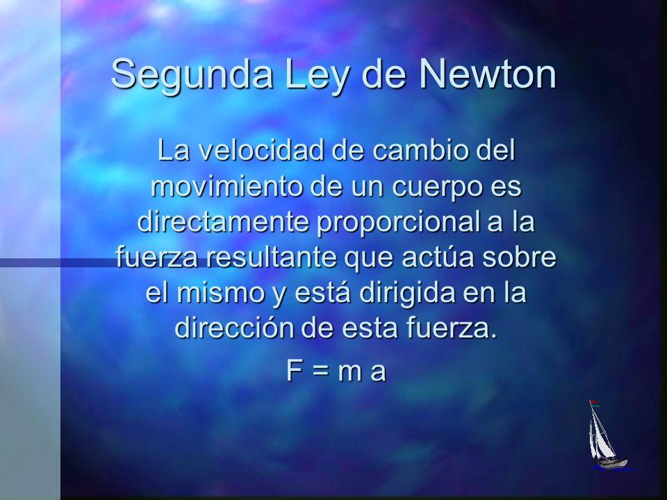Primera Ley de Newton Si no existe una fuerza resultante actuando sobre un cuerpo, no habrá cambio en el movimiento del cuerpo. Por lo tanto, si el cu