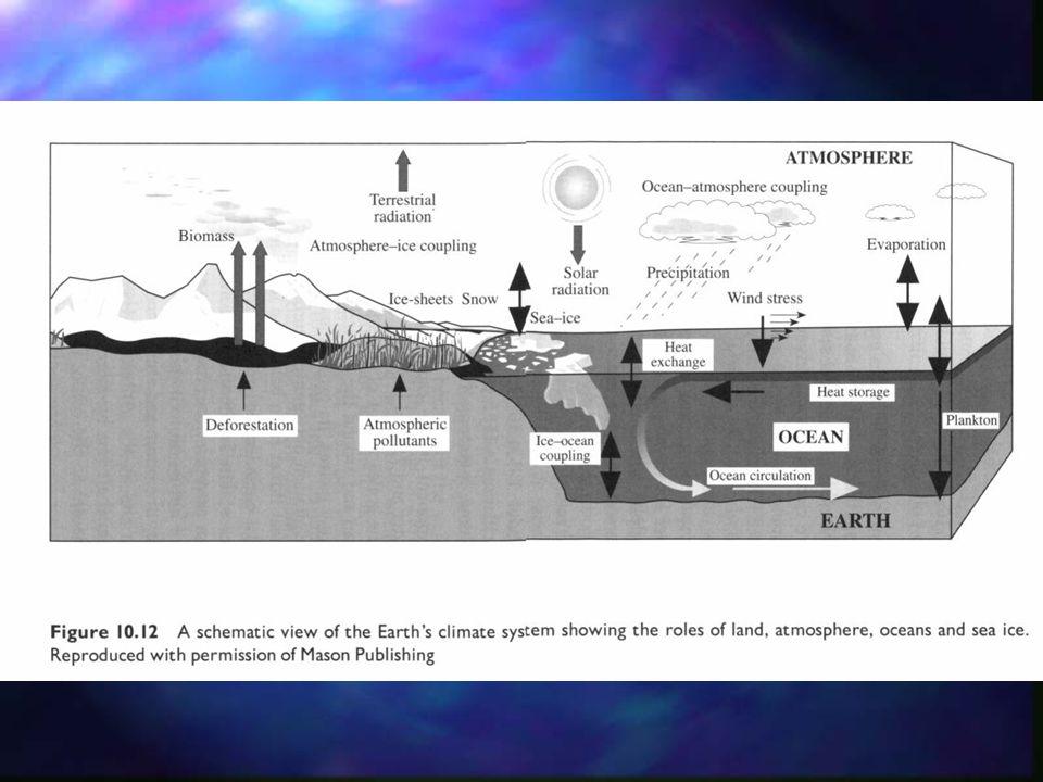 LOS OCEANOS: ASPECTOS GENERALES Programa de Ciencias del Mar y de la Atmósfera Sección Oceanología - Facultad de Ciencias Carlos M. Martínez - 2003