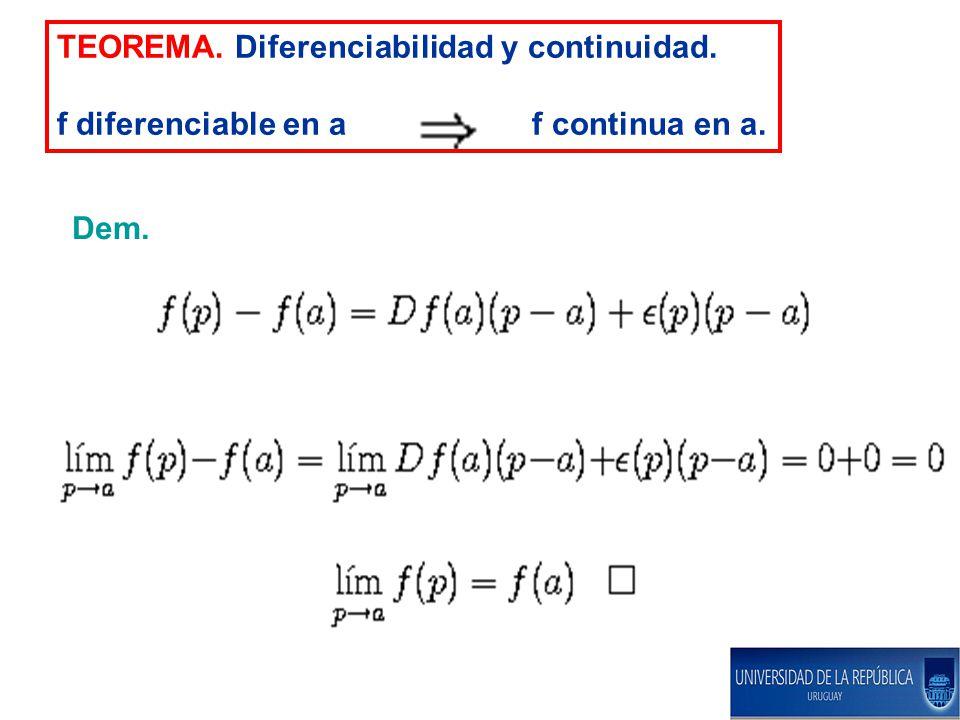 TEOREMA. Diferenciabilidad y continuidad. f diferenciable en a f continua en a. Dem.