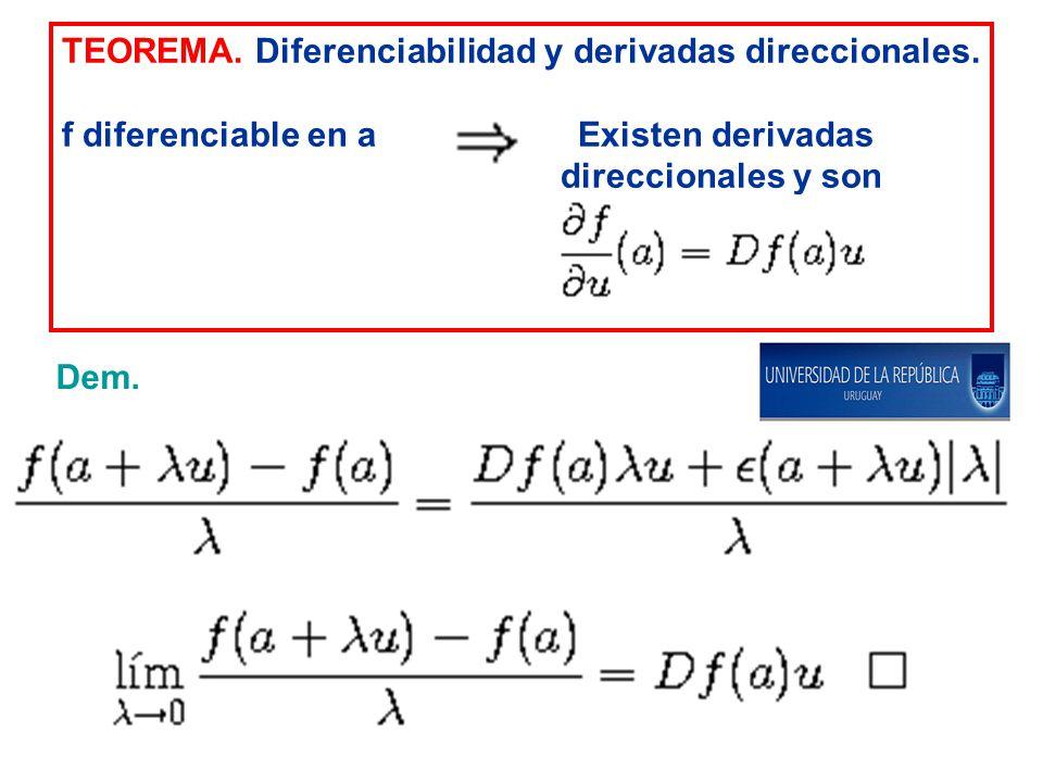 TEOREMA. Diferenciabilidad y derivadas direccionales. f diferenciable en a Existen derivadas direccionales y son Dem.