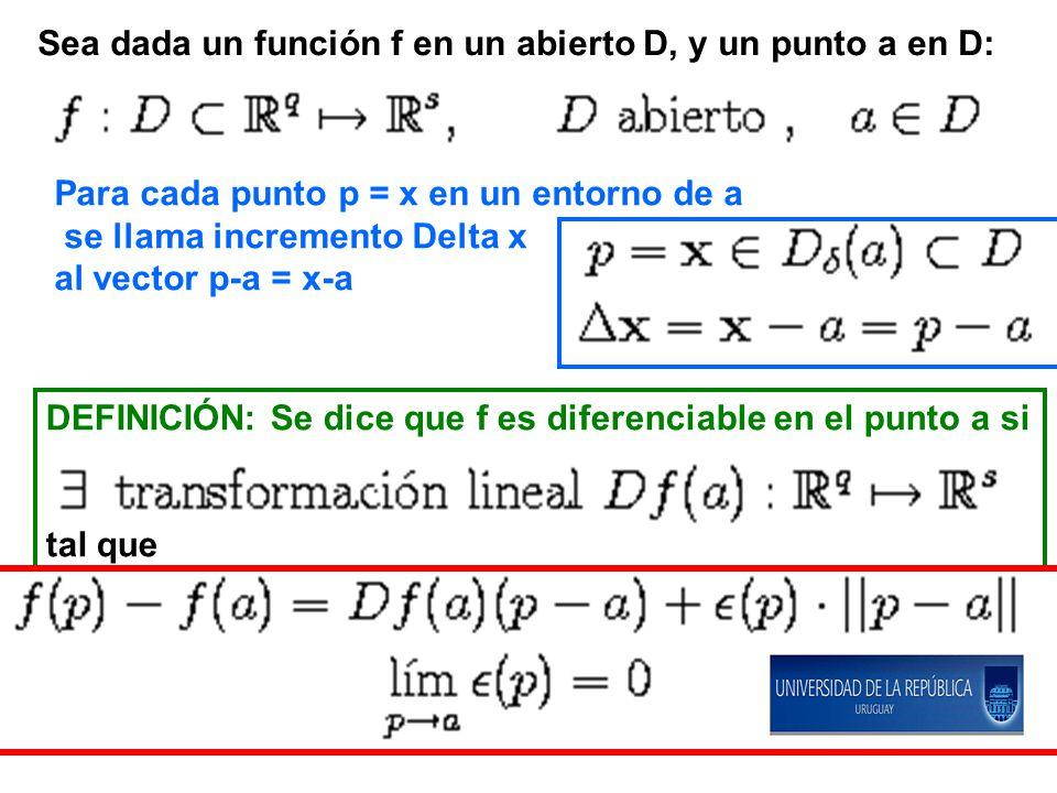 Sea dada un función f en un abierto D, y un punto a en D: Para cada punto p = x en un entorno de a se llama incremento Delta x al vector p-a = x-a DEF
