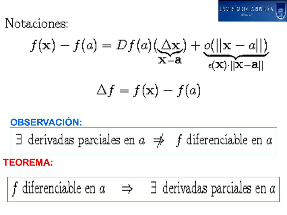 PROPIEDADES DE LA DIFERENCIABILIDAD: 1.La suma de funciones diferenciables es diferenciable y 2.